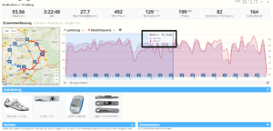 Stages Powermeter vs. Garmin Herzfrequenz