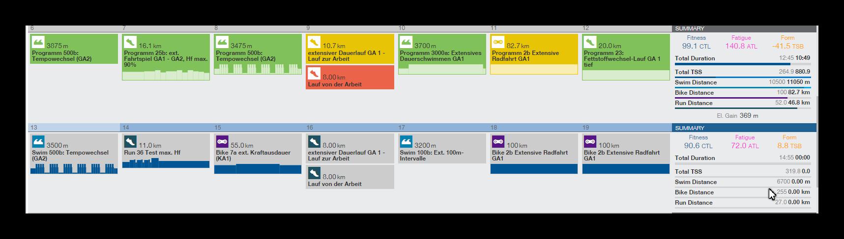 Trainingsplan, Triathlon, Coaching, Ironman, Frankfurt