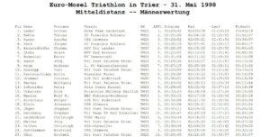 Mitteldistanz Euro-Mosel-Triathlon Trier 1998 Männer Top 25